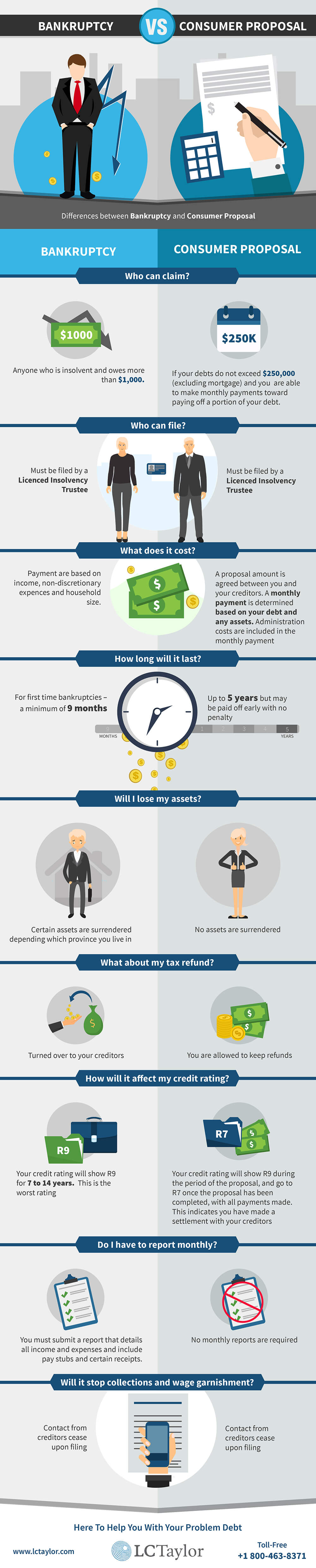 lc-taylor-infographic-consumer-proposal