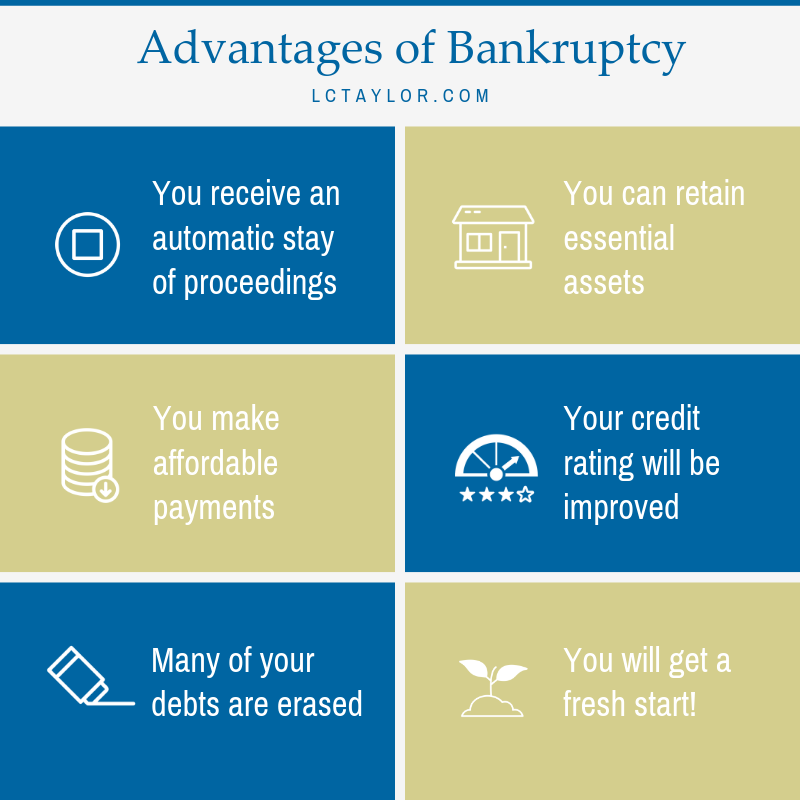 Bankruptcy advantages
